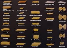 Archivo:Pasta 2006 2.jpg - Wikipedia, la enciclopedia libre